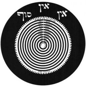 Kabbalah Kronciles Tzim Tuzum
